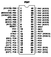PIN Mikrokotroler ATMega8535